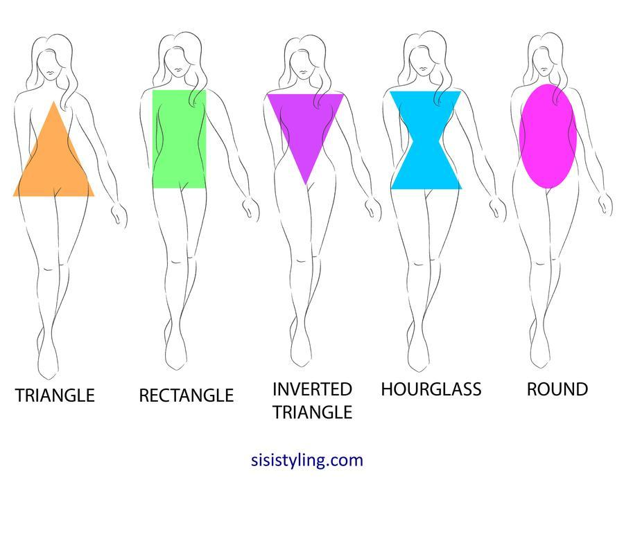 Understanding body shapes sisistyling to determine your body shape you will have to take your body measurements you will start with the bust waist and hips when taking body measurements ccuart Image collections